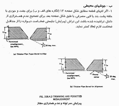 جزوه کاربردی جوشکاری و نصب لوله های صنعتی بر اساس استاندارد ASME B31.3